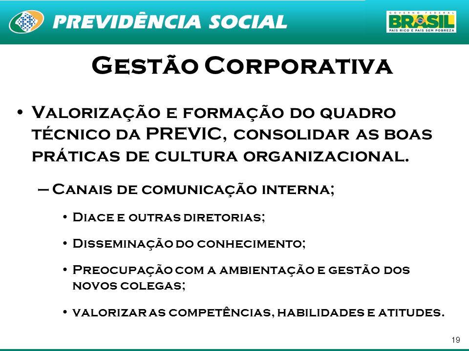 19 Gestão Corporativa Valorização e formação do quadro técnico da PREVIC, consolidar as boas práticas de cultura organizacional. –Canais de comunicaçã