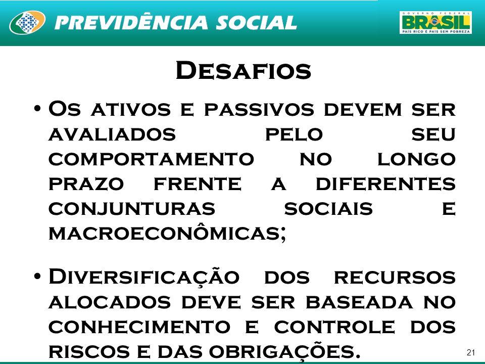21 Desafios Os ativos e passivos devem ser avaliados pelo seu comportamento no longo prazo frente a diferentes conjunturas sociais e macroeconômicas;