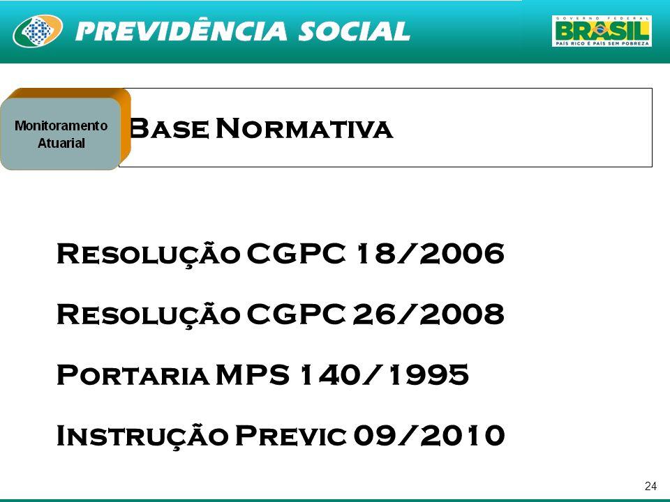 24 Resolução CGPC 18/2006 Resolução CGPC 26/2008 Portaria MPS 140/1995 Instrução Previc 09/2010 Base Normativa