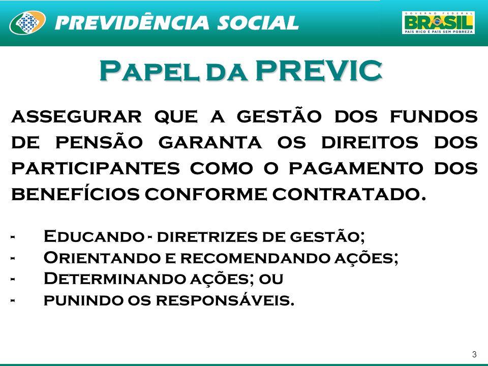 3 Papel da PREVIC assegurar que a gestão dos fundos de pensão garanta os direitos dos participantes como o pagamento dos benefícios conforme contratad