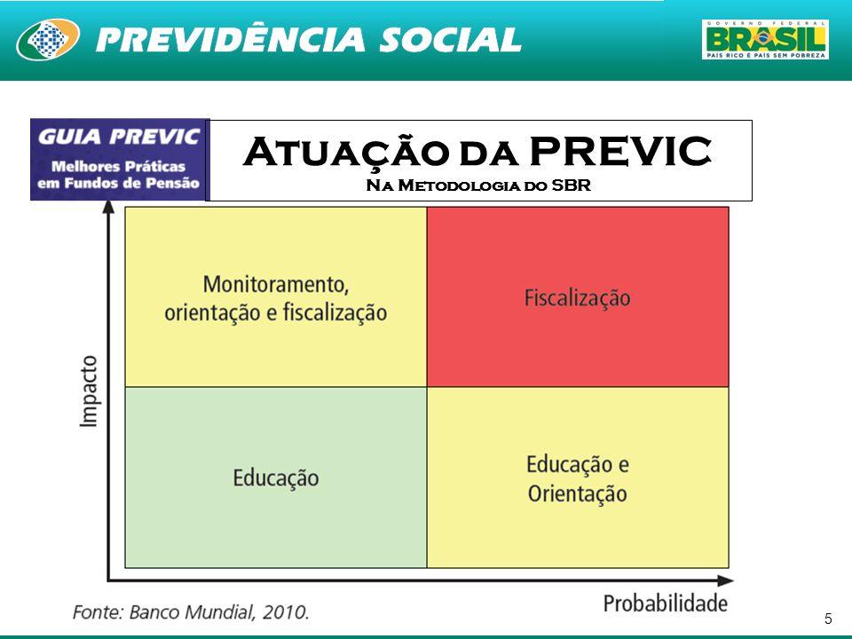 5 Atuação da PREVIC Na Metodologia do SBR