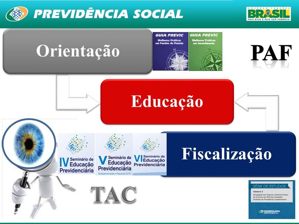 6 Educação Fiscalização