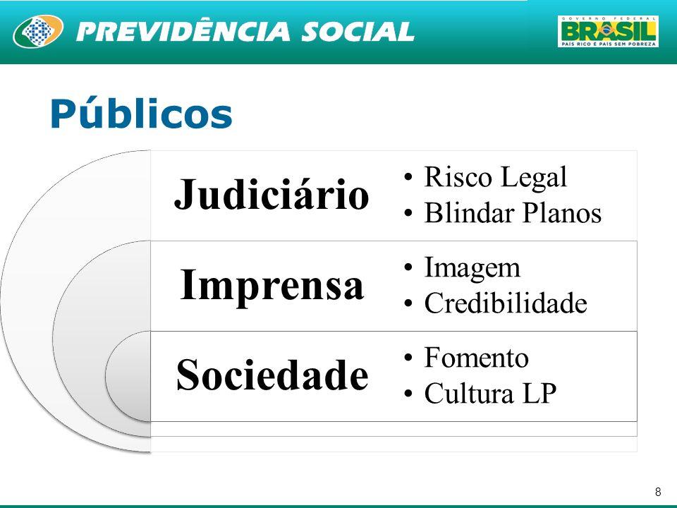 8 Públicos Judiciário Imprensa Sociedade Risco Legal Blindar Planos Imagem Credibilidade Fomento Cultura LP
