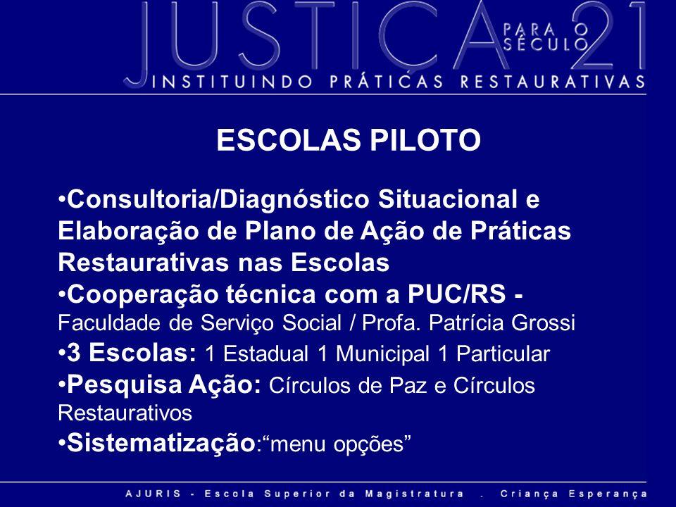 Consultoria/Diagnóstico Situacional e Elaboração de Plano de Ação de Práticas Restaurativas nas Escolas Cooperação técnica com a PUC/RS - Faculdade de