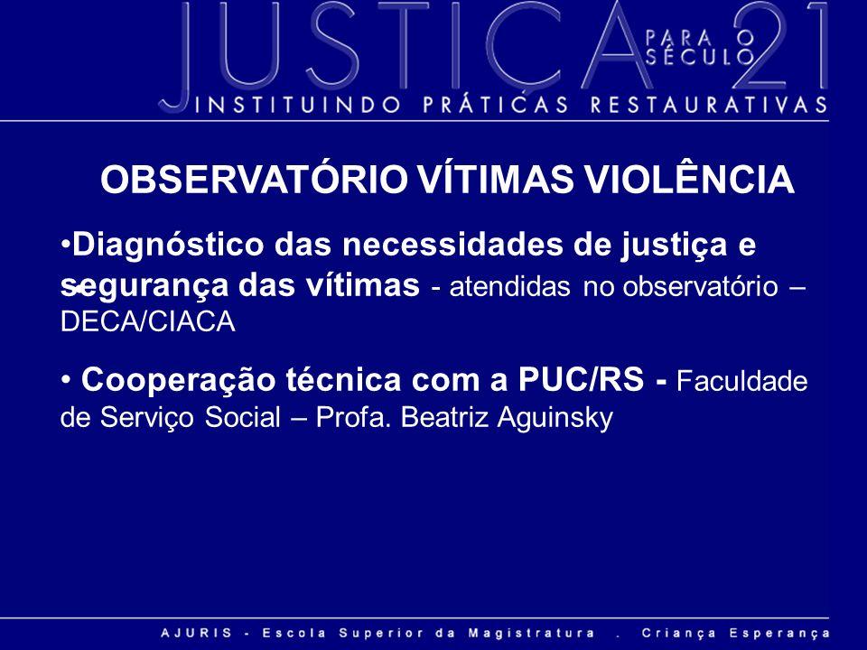 OBSERVATÓRIO VÍTIMAS VIOLÊNCIA Diagnóstico das necessidades de justiça e segurança das vítimas - atendidas no observatório – DECA/CIACA Cooperação téc