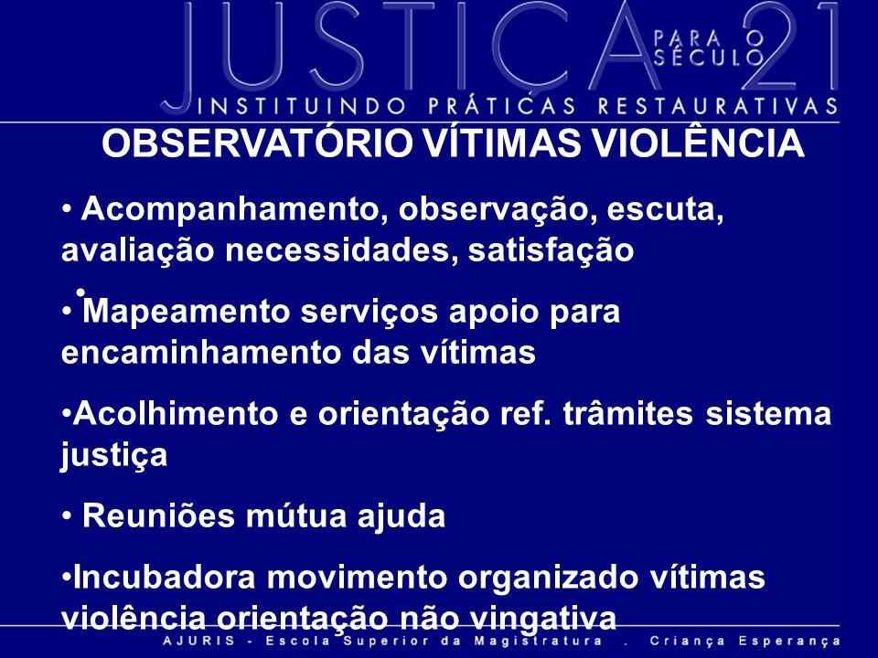 OBSERVATÓRIO VÍTIMAS VIOLÊNCIA Acompanhamento, observação, escuta, avaliação necessidades, satisfação Mapeamento serviços apoio para encaminhamento da