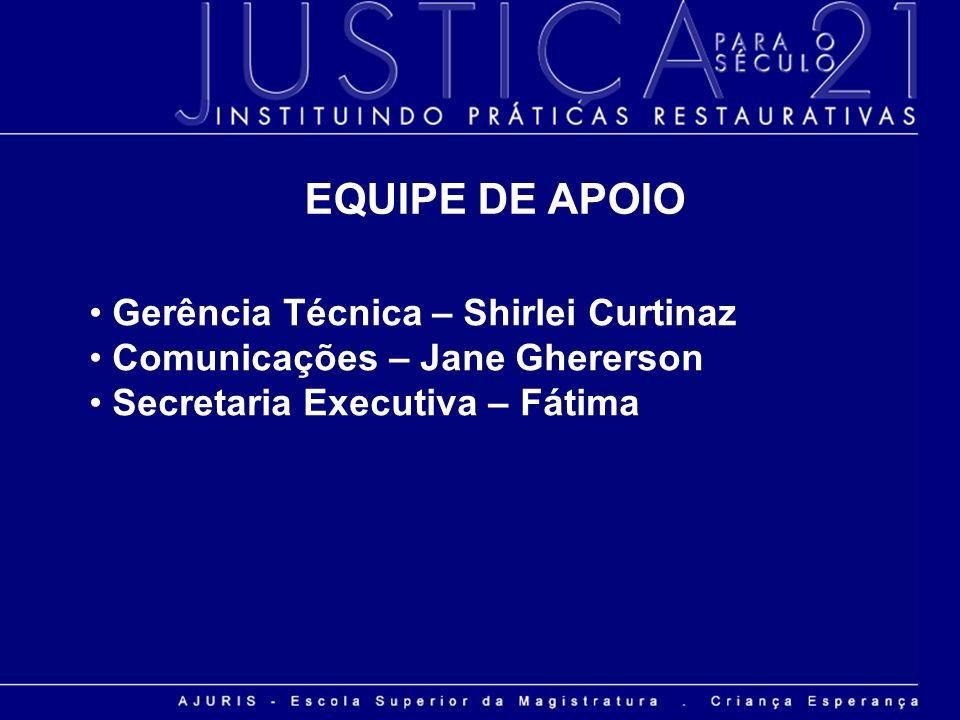 Gerência Técnica – Shirlei Curtinaz Comunicações – Jane Ghererson Secretaria Executiva – Fátima EQUIPE DE APOIO