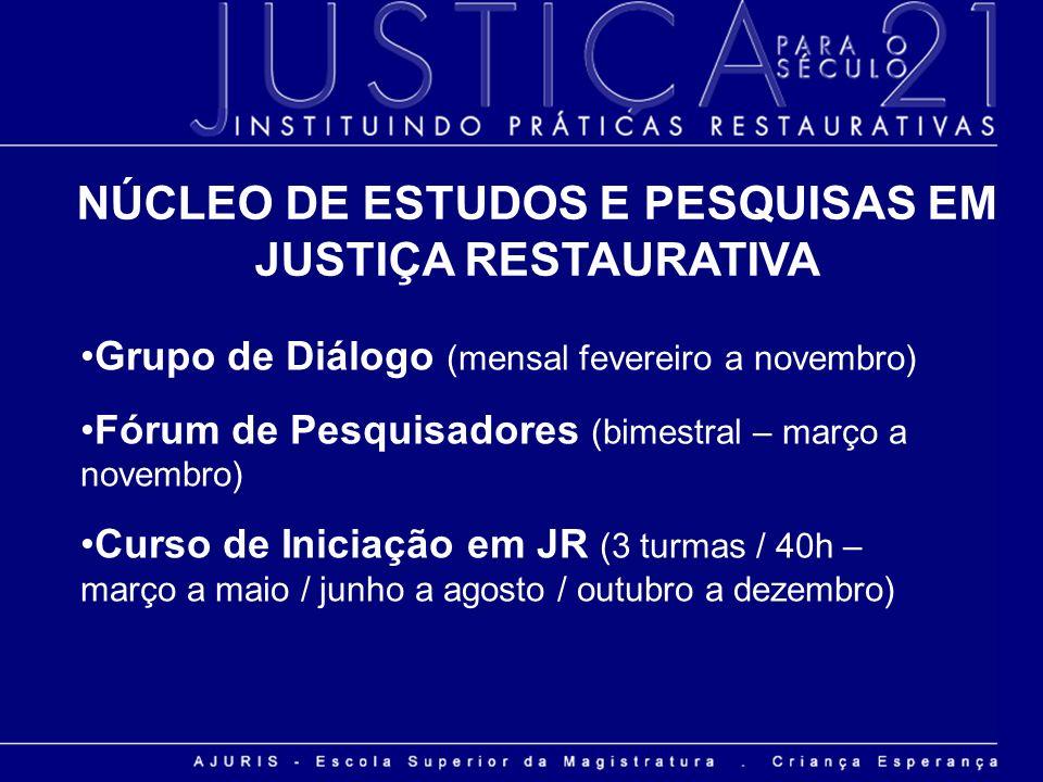 NÚCLEO DE ESTUDOS E PESQUISAS EM JUSTIÇA RESTAURATIVA Grupo de Diálogo (mensal fevereiro a novembro) Fórum de Pesquisadores (bimestral – março a novem