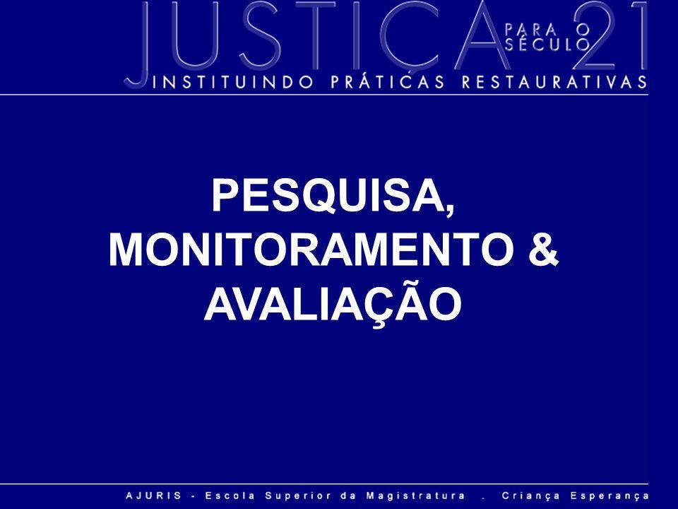 PESQUISA, MONITORAMENTO & AVALIAÇÃO