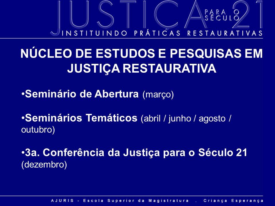 Seminário de Abertura (março) Seminários Temáticos (abril / junho / agosto / outubro) 3a. Conferência da Justiça para o Século 21 (dezembro) NÚCLEO DE
