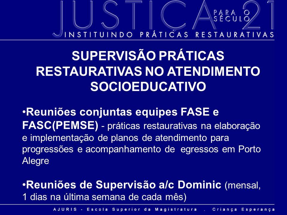 SUPERVISÃO PRÁTICAS RESTAURATIVAS NO ATENDIMENTO SOCIOEDUCATIVO Reuniões conjuntas equipes FASE e FASC(PEMSE) - práticas restaurativas na elaboração e