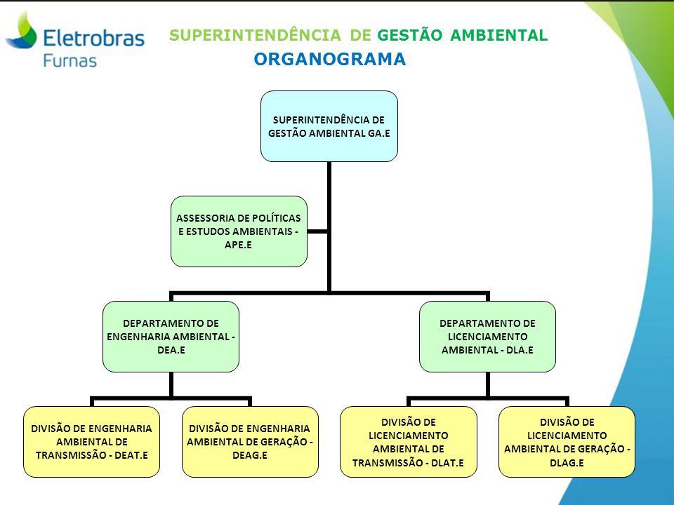 SUPERINTENDÊNCIA DE GESTÃO AMBIENTAL ORGANOGRAMA SUPERINTENDÊNCIA DE GESTÃO AMBIENTAL GA.E DEPARTAMENTO DE ENGENHARIA AMBIENTAL - DEA.E DIVISÃO DE ENG