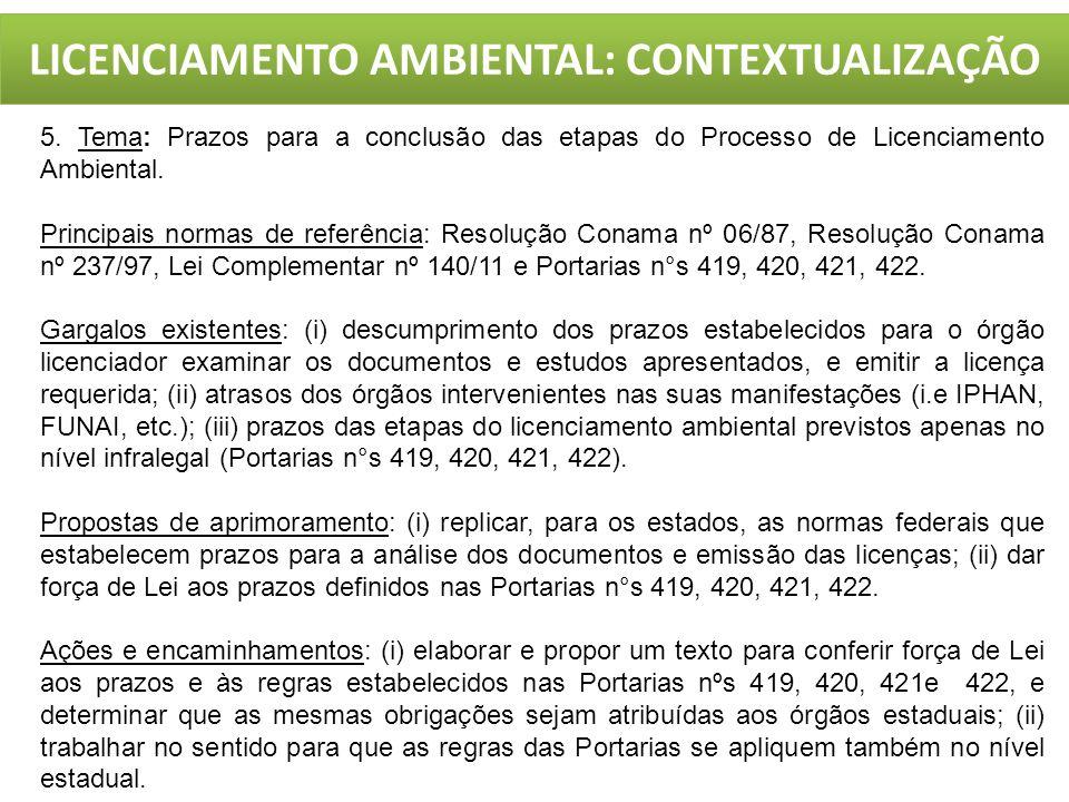 LICENCIAMENTO AMBIENTAL: CONTEXTUALIZAÇÃO 5. Tema: Prazos para a conclusão das etapas do Processo de Licenciamento Ambiental. Principais normas de ref