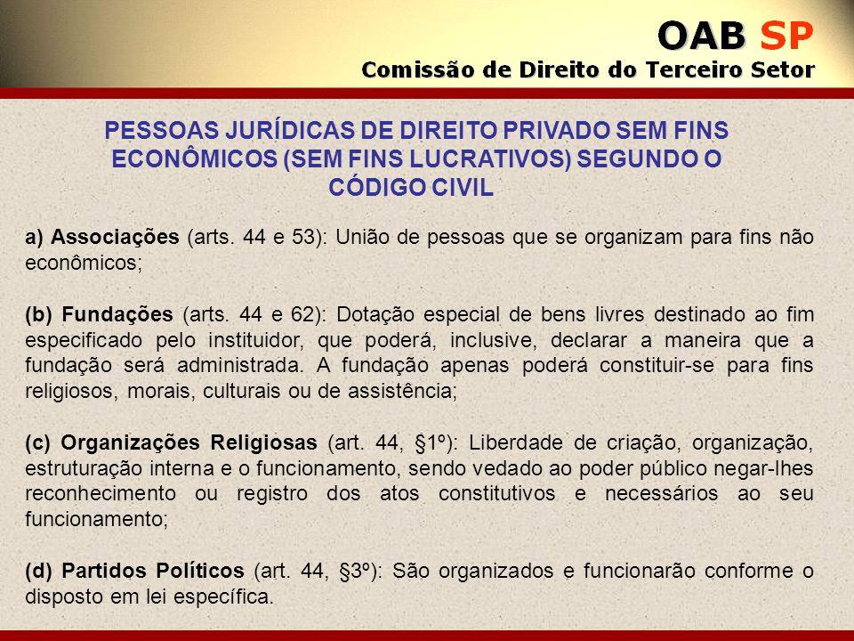 a) Associações (arts. 44 e 53): União de pessoas que se organizam para fins não econômicos; (b) Fundações (arts. 44 e 62): Dotação especial de bens li