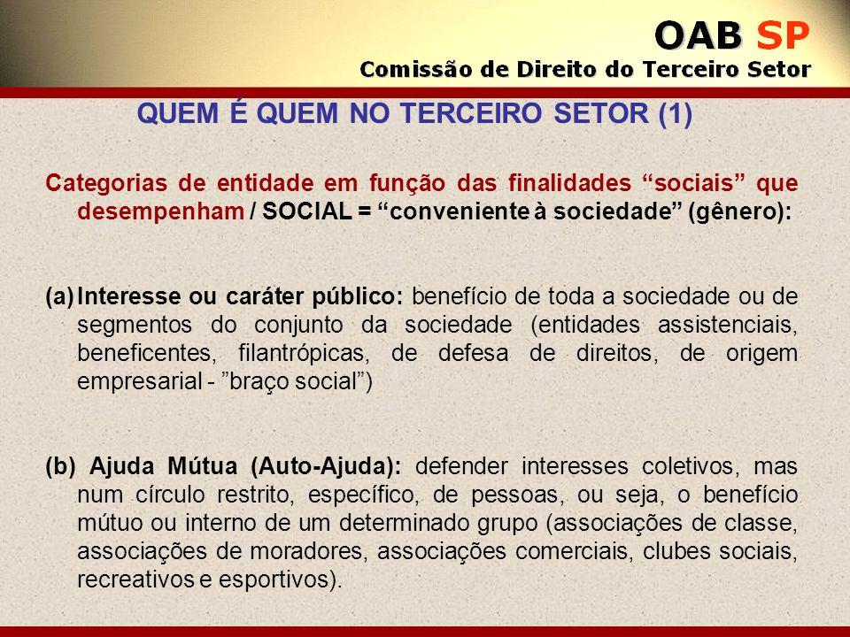 Categorias de entidade em função das finalidades sociais que desempenham / SOCIAL = conveniente à sociedade (gênero): (a)Interesse ou caráter público: