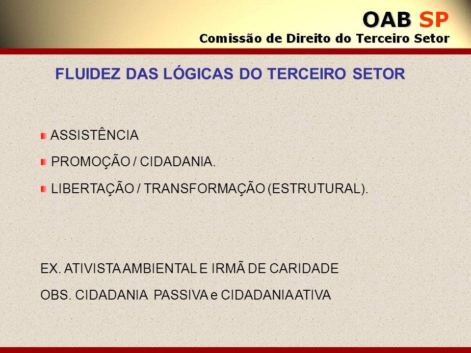 ASSISTÊNCIA PROMOÇÃO / CIDADANIA. LIBERTAÇÃO / TRANSFORMAÇÃO (ESTRUTURAL). EX. ATIVISTA AMBIENTAL E IRMÃ DE CARIDADE OBS. CIDADANIA PASSIVA e CIDADANI