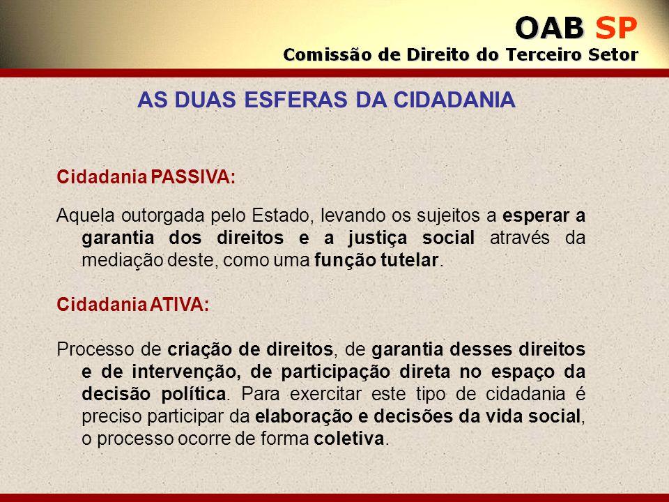 Cidadania PASSIVA: Aquela outorgada pelo Estado, levando os sujeitos a esperar a garantia dos direitos e a justiça social através da mediação deste, c
