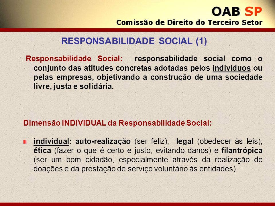 Responsabilidade Social: responsabilidade social como o conjunto das atitudes concretas adotadas pelos indivíduos ou pelas empresas, objetivando a con