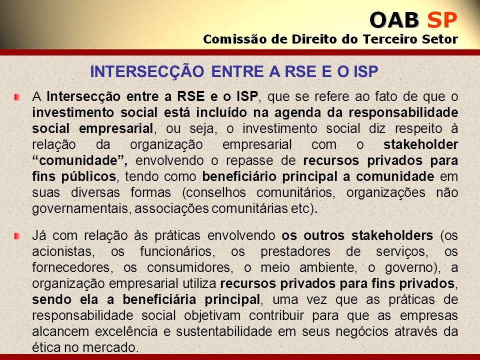 A Intersecção entre a RSE e o ISP, que se refere ao fato de que o investimento social está incluído na agenda da responsabilidade social empresarial,
