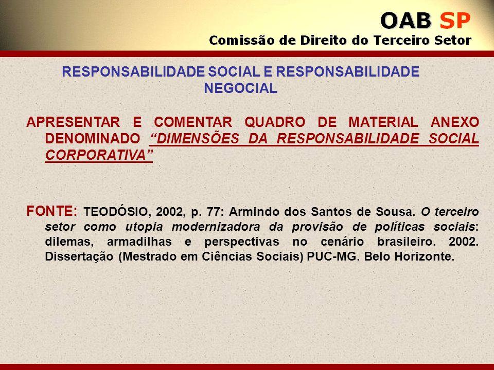 APRESENTAR E COMENTAR QUADRO DE MATERIAL ANEXO DENOMINADO DIMENSÕES DA RESPONSABILIDADE SOCIAL CORPORATIVA FONTE: TEODÓSIO, 2002, p. 77: Armindo dos S