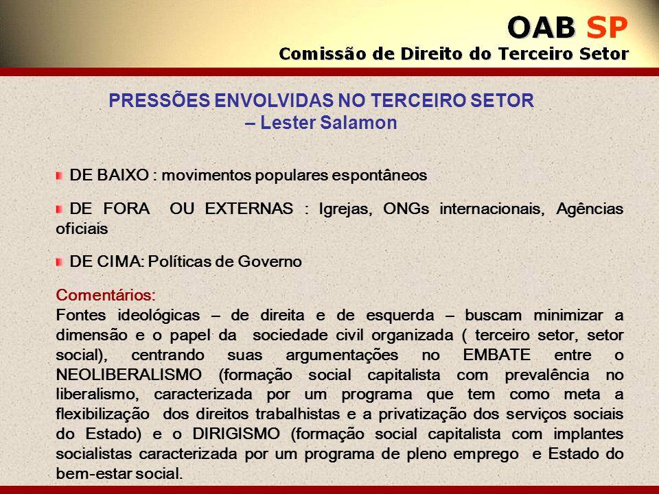 DE BAIXO : movimentos populares espontâneos DE FORA OU EXTERNAS : Igrejas, ONGs internacionais, Agências oficiais DE CIMA: Políticas de Governo Coment