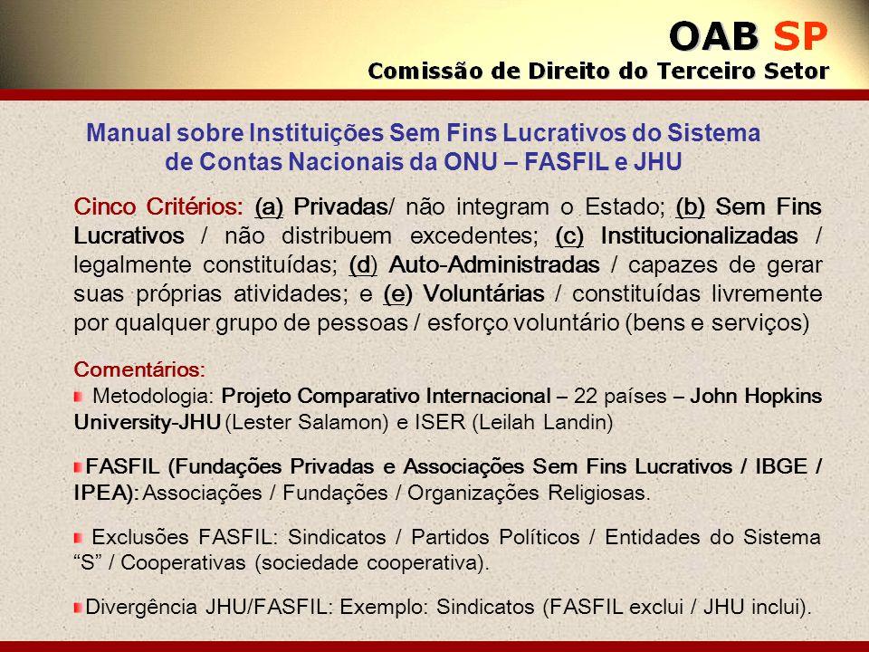 Cinco Critérios: (a) Privadas/ não integram o Estado; (b) Sem Fins Lucrativos / não distribuem excedentes; (c) Institucionalizadas / legalmente consti
