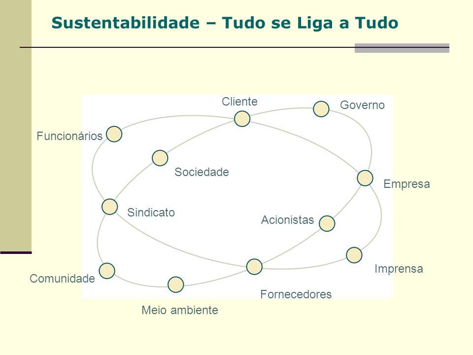 Funcionários Cliente Governo Imprensa Comunidade Fornecedores Meio ambiente Acionistas Empresa Sindicato Sociedade Sustentabilidade – Tudo se Liga a T