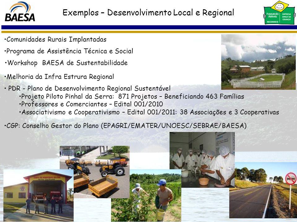 Comunidades Rurais Implantadas Exemplos – Desenvolvimento Local e Regional Melhoria da Infra Estrura Regional PDR - Plano de Desenvolvimento Regional