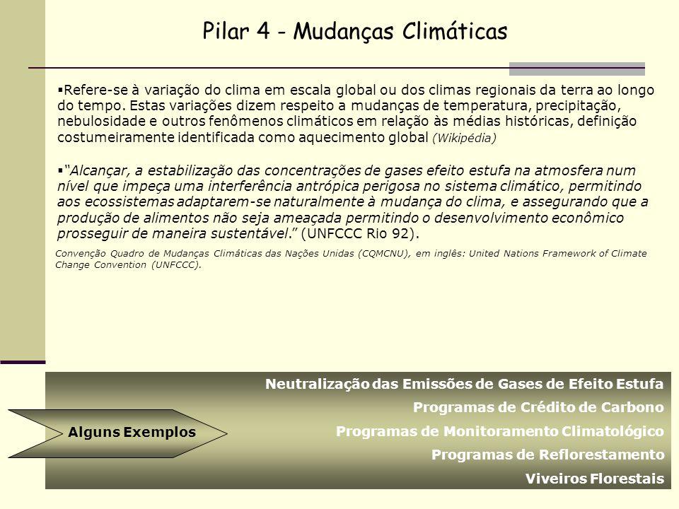 Pilar 4 - Mudanças Climáticas Refere-se à variação do clima em escala global ou dos climas regionais da terra ao longo do tempo. Estas variações dizem