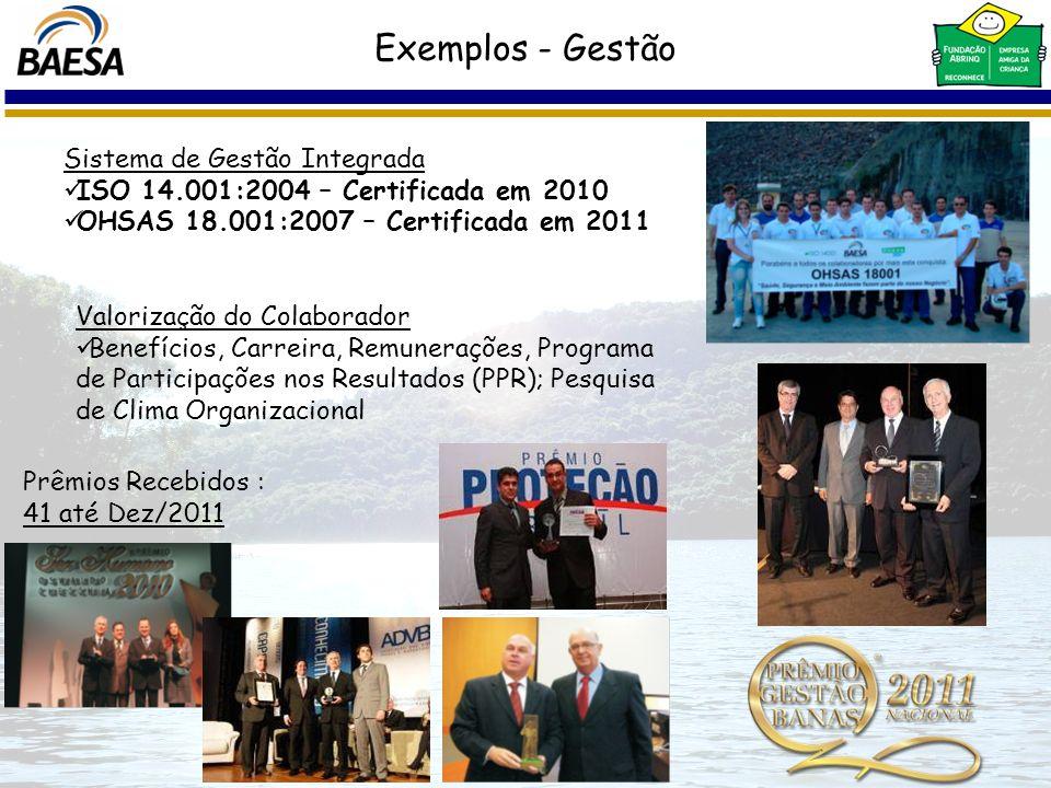 Exemplos - Gestão Sistema de Gestão Integrada ISO 14.001:2004 – Certificada em 2010 OHSAS 18.001:2007 – Certificada em 2011 Valorização do Colaborador