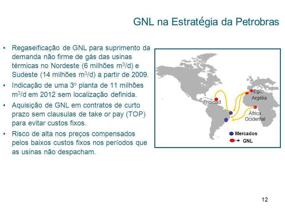12 GNL na Estrat é gia da Petrobras Regaseificação de GNL para suprimento da demanda não firme de gás das usinas térmicas no Nordeste (6 milhões m 3 /