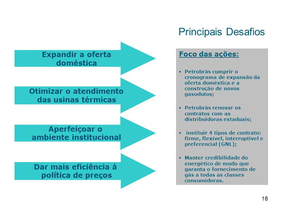 16 Principais Desafios Foco das ações: Petrobrás cumprir o cronograma de expansão da oferta doméstica e a construção de novos gasodutos; Petrobrás ren