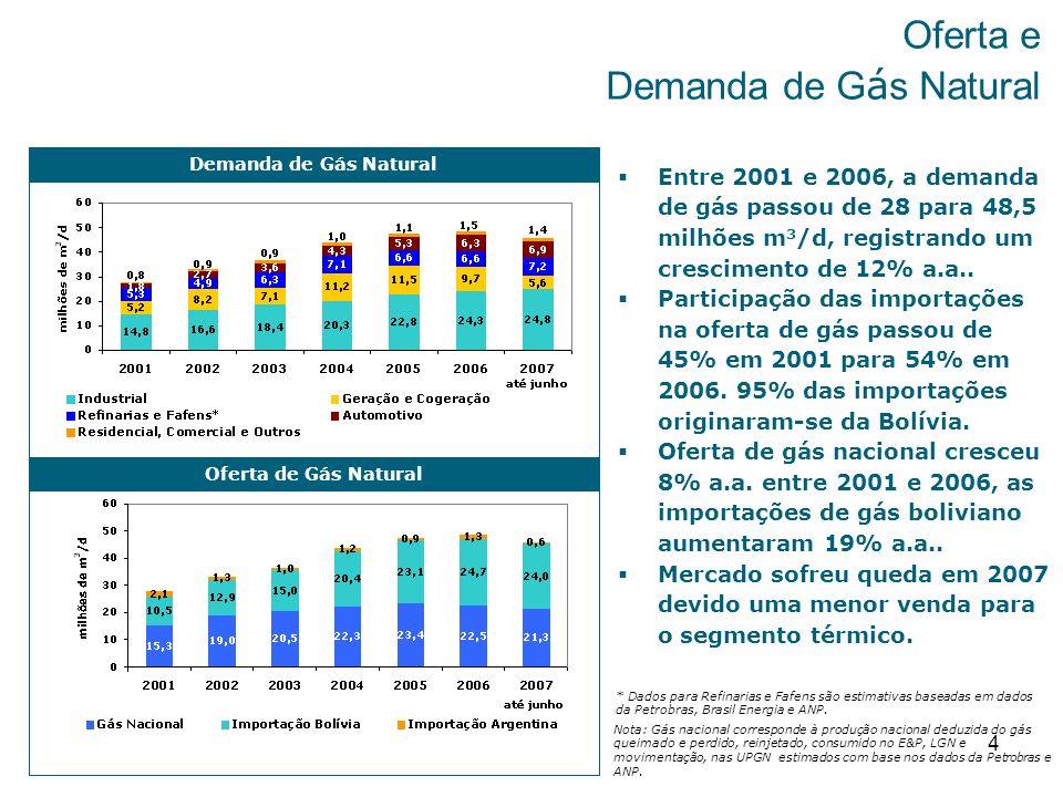 4 Oferta e Demanda de G á s Natural Oferta de Gás Natural Demanda de Gás Natural Entre 2001 e 2006, a demanda de gás passou de 28 para 48,5 milhões m 3 /d, registrando um crescimento de 12% a.a..