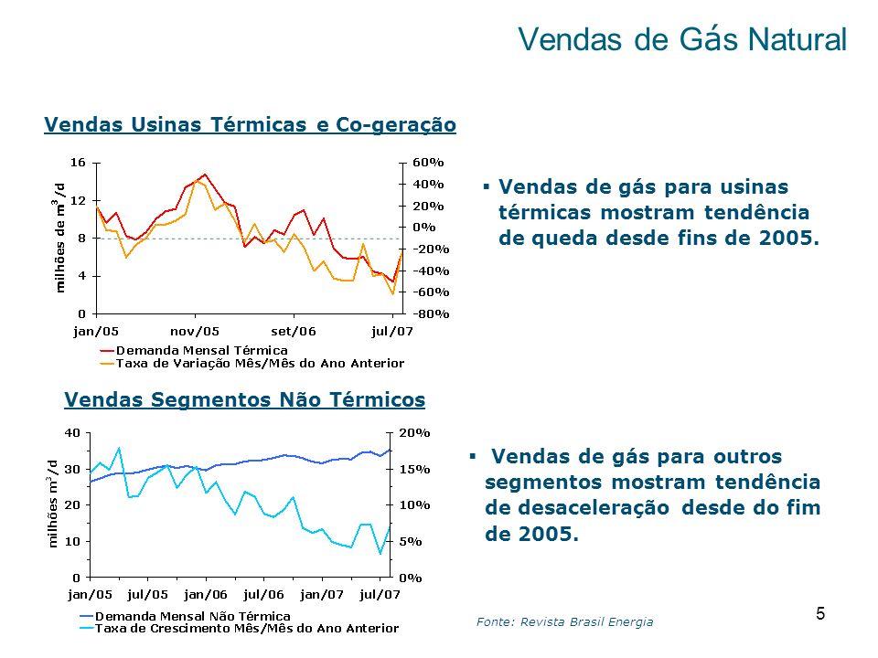 5 Vendas de G á s Natural Vendas Usinas Térmicas e Co-geração Vendas Segmentos Não Térmicos Vendas de gás para usinas térmicas mostram tendência de queda desde fins de 2005.