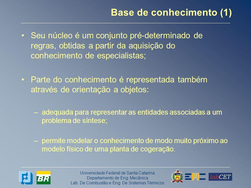 Universidade Federal de Santa Catarina Departamento de Eng. Mecânica Lab. De Combustão e Eng. De Sistemas Térmicos Base de conhecimento (1) Seu núcleo