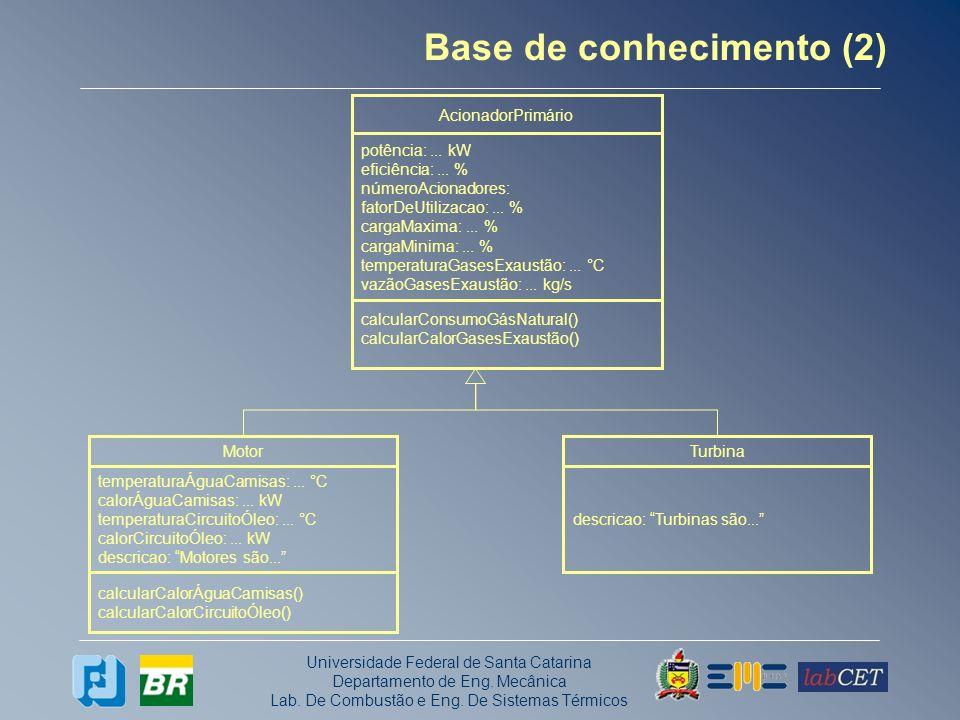 Universidade Federal de Santa Catarina Departamento de Eng. Mecânica Lab. De Combustão e Eng. De Sistemas Térmicos Base de conhecimento (2) AcionadorP