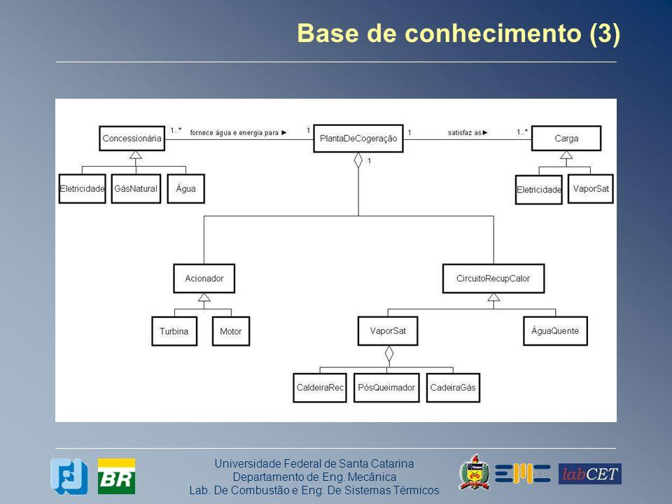 Universidade Federal de Santa Catarina Departamento de Eng. Mecânica Lab. De Combustão e Eng. De Sistemas Térmicos Base de conhecimento (3)