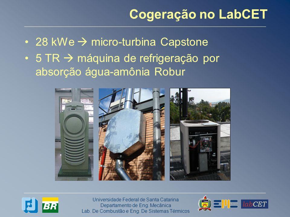 Universidade Federal de Santa Catarina Departamento de Eng. Mecânica Lab. De Combustão e Eng. De Sistemas Térmicos Cogeração no LabCET 28 kWe micro-tu