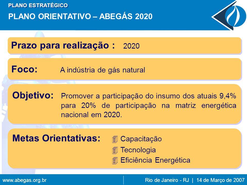 www.abegas.org.brRio de Janeiro - RJ | 14 de Março de 2007 PLANO ORIENTATIVO – ABEGÁS 2020 PLANO ESTRATÉGICO Prazo para realização : 2020 Foco: A indústria de gás natural Objetivo: Promover a participação do insumo dos atuais 9,4% para 20% de participação na matriz energética nacional em 2020.
