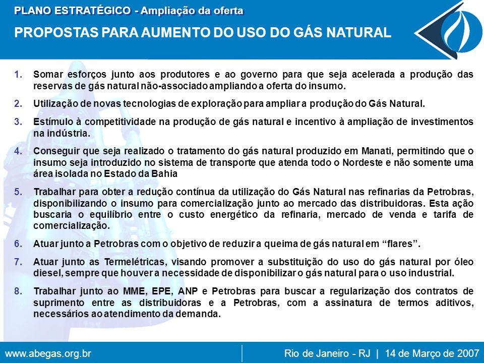 www.abegas.org.brRio de Janeiro - RJ | 14 de Março de 2007 1.Somar esforços junto aos produtores e ao governo para que seja acelerada a produção das reservas de gás natural não-associado ampliando a oferta do insumo.