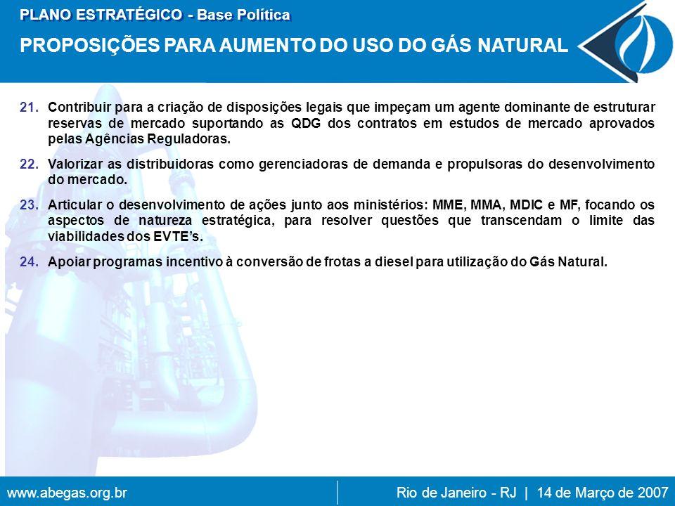 www.abegas.org.brRio de Janeiro - RJ | 14 de Março de 2007 21.Contribuir para a criação de disposições legais que impeçam um agente dominante de estruturar reservas de mercado suportando as QDG dos contratos em estudos de mercado aprovados pelas Agências Reguladoras.