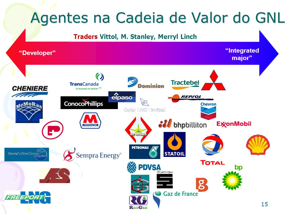 15 Developer Integrated major Agentes na Cadeia de Valor do GNL Traders Vittol, M. Stanley, Merryl Linch