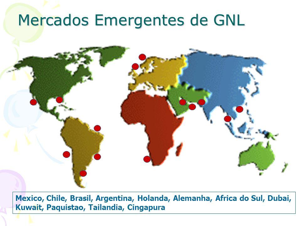 Mercados Emergentes de GNL Mexico, Chile, Brasil, Argentina, Holanda, Alemanha, Africa do Sul, Dubai, Kuwait, Paquistao, Tailandia, Cingapura