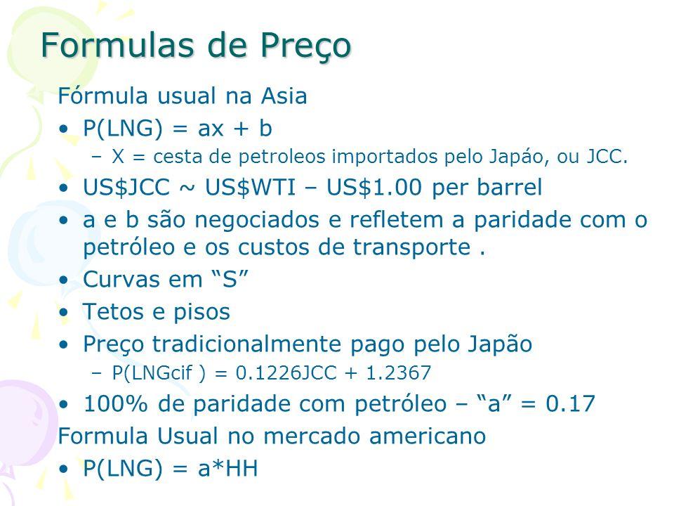 Formulas de Preço Fórmula usual na Asia P(LNG) = ax + b –X = cesta de petroleos importados pelo Japáo, ou JCC. US$JCC ~ US$WTI – US$1.00 per barrel a