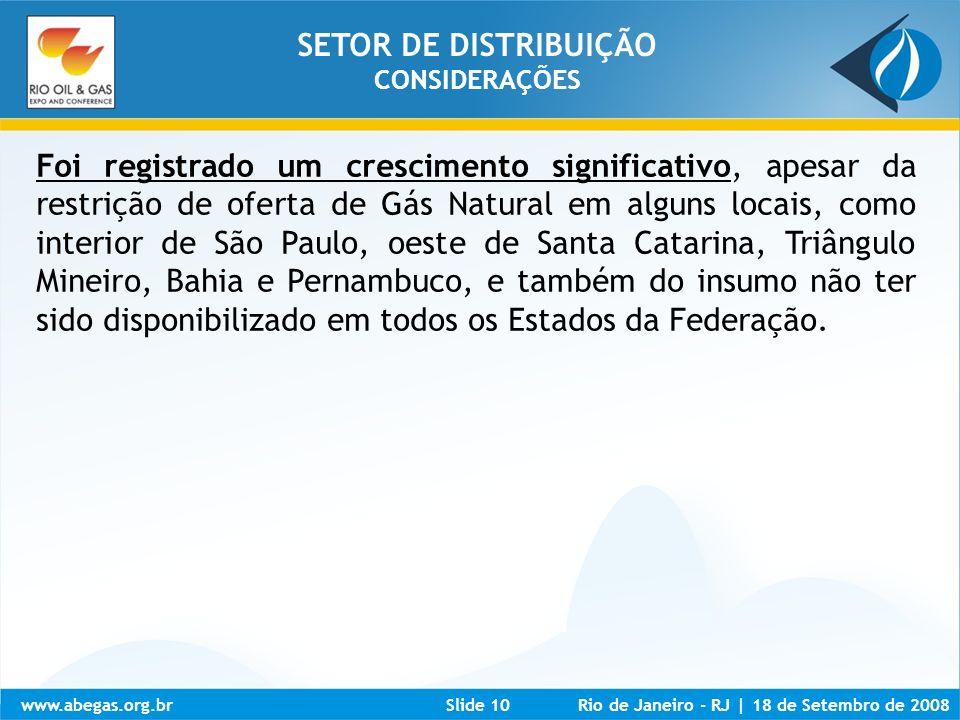www.abegas.org.brRio de Janeiro - RJ   18 de Setembro de 2008Slide 10 Foi registrado um crescimento significativo, apesar da restrição de oferta de Gá