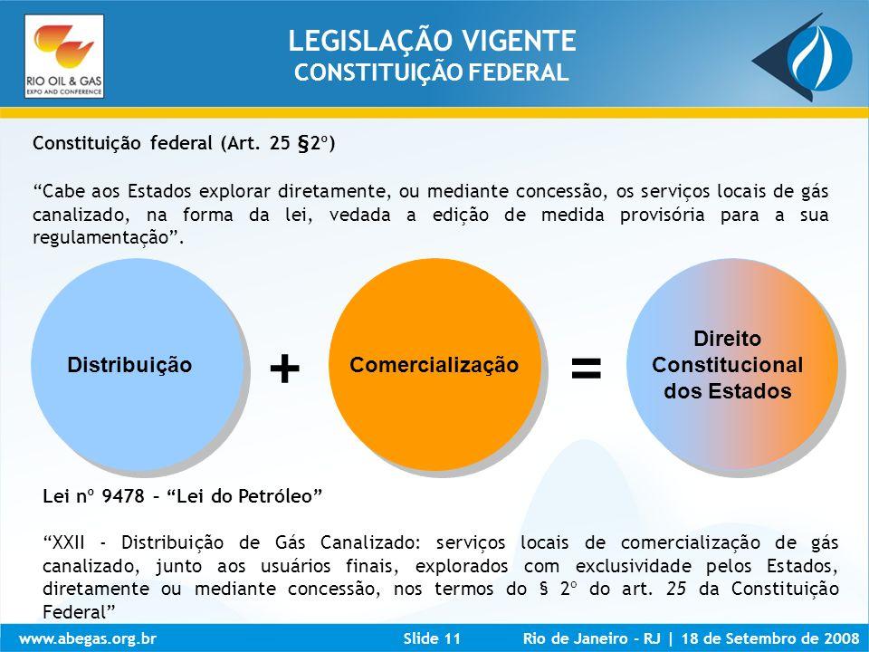 www.abegas.org.brRio de Janeiro - RJ   18 de Setembro de 2008Slide 11 Constituição federal (Art. 25 §2º) Cabe aos Estados explorar diretamente, ou med