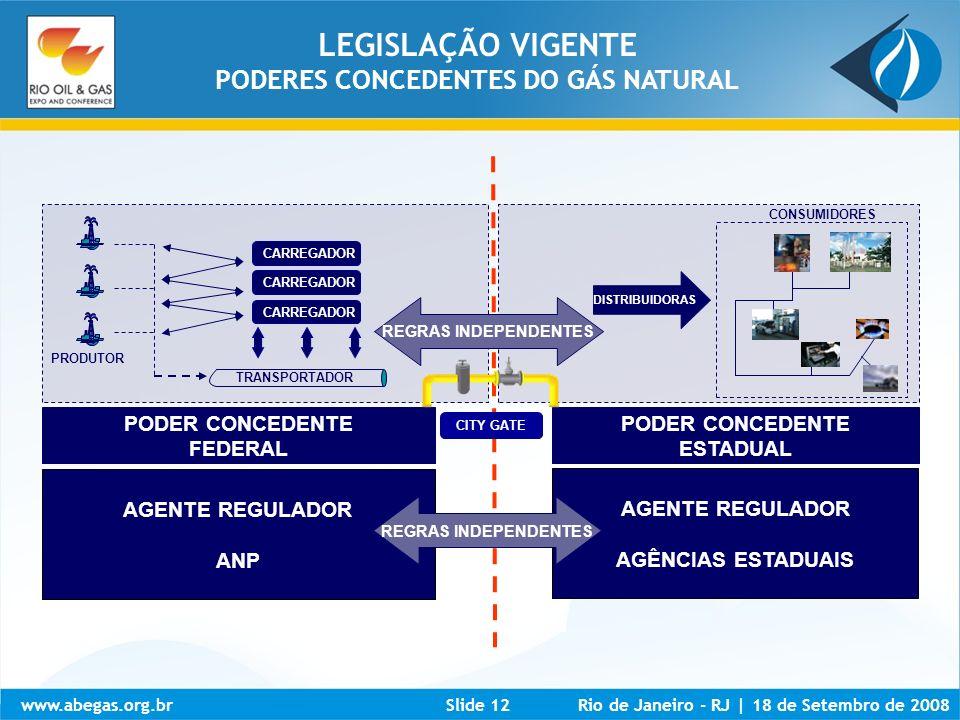 www.abegas.org.brRio de Janeiro - RJ   18 de Setembro de 2008Slide 12 PRODUTOR TRANSPORTADOR CARREGADOR DISTRIBUIDORAS CONSUMIDORES PODER CONCEDENTE F