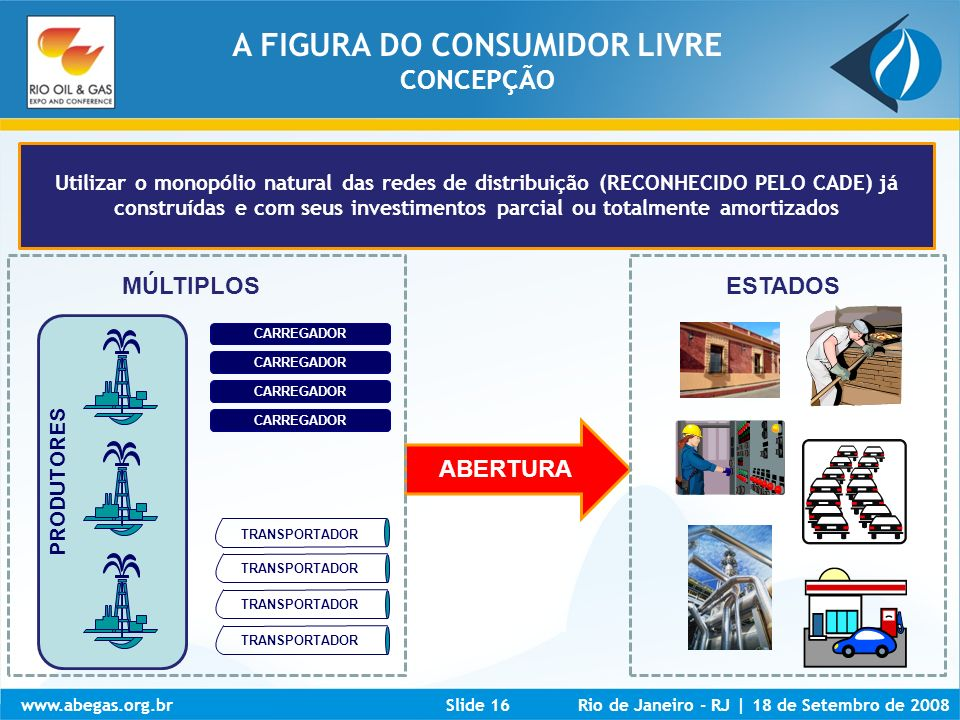 www.abegas.org.brRio de Janeiro - RJ   18 de Setembro de 2008Slide 16 A FIGURA DO CONSUMIDOR LIVRE CONCEPÇÃO ABERTURA PRODUTORES TRANSPORTADOR CARREGA