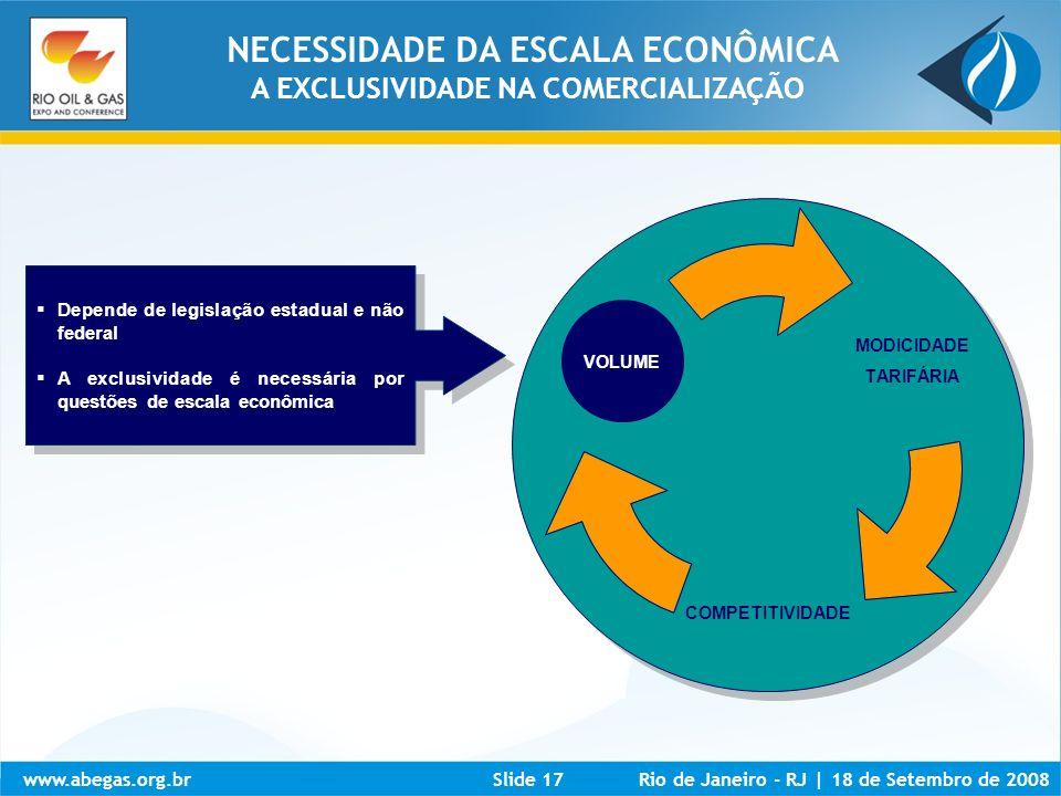 www.abegas.org.brRio de Janeiro - RJ   18 de Setembro de 2008Slide 17 Depende de legislação estadual e não federal A exclusividade é necessária por qu