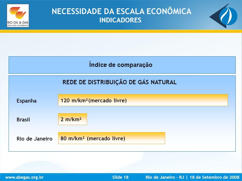 www.abegas.org.brRio de Janeiro - RJ   18 de Setembro de 2008Slide 18 Espanha REDE DE DISTRIBUIÇÃO DE GÁS NATURAL 120 m/km²(mercado livre) Índice de c